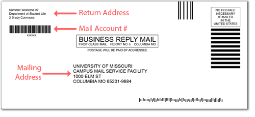 how to address a letter envelope muhc business reply mail envelope 22228 | standardBRM