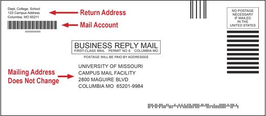 Where to write a return address